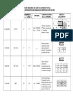 Indice y Nomenclatura de Cartas IGVSB