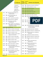 GRE Quimicos n 40-41