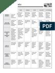 POETRY in VOICE scoring-rubric.pdf