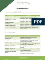 KPI de Los Procesos de Servicio
