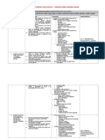 Experiencias Formativas-Activ. 5, Activ 3, Elber,Cuellar Caro