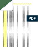 Worksheet in Basis (1)