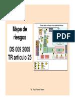 Mapa de Riesgos