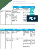 Matriz de Operativización de La Investigación Objetivo 5