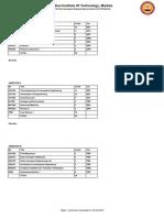 dual  B.Tech.pdf