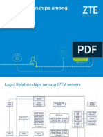 02 PV_SS2006_E02 Logic Relationships among IPTV Servers-11p.pdf