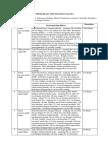 03 Spesifikasi Teknis dan Gambar.pdf