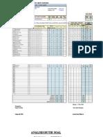 Aplikasi Analisis Butir Soal Pilihan Ganda