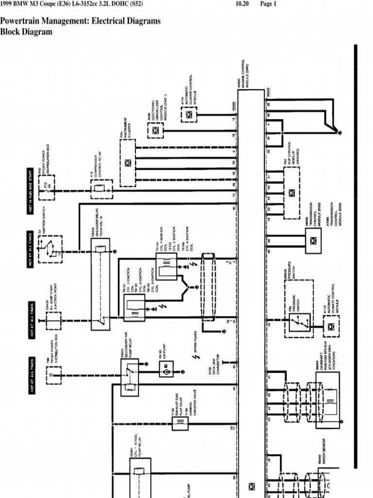 [DIAGRAM] Bmw E36 Speedo Wiring Diagram FULL Version HD