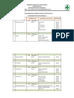1.2.5.2 Bukti Pendokumentasian Prosedur Keg
