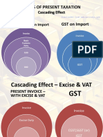 Issues of Present taxation.pdf