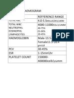 HAEMOGRAM.docx