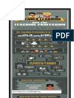 Blended Learning-Teach Thought.docx