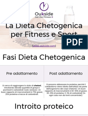 yogurt greco per dieta chetogenica