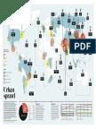 Future Population Growth Cities