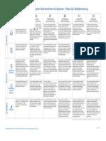 Gemeinsamer europäischer Referenzrahmen für Sprachen - Raster zur Selbsteinschätzung.pdf
