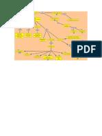 mapa celula.docx