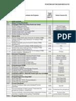 Form Upload PKP