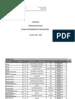 Catalogul Manualelor Scolare Valabile in Inv Preuniversitar, Anul Scolar 2017-2018, Retipariri VI-XII