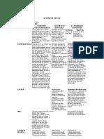Resumo de Orto II.docx