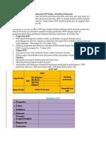 Panduan Lengkap Cara Pembuatan SOP Dalam Akreditasi Puskesmas