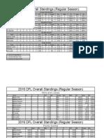 2016 regular season spreadsheet2