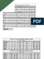 2015 regular season spreadsheet