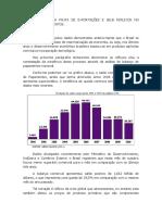 Reprimarização Da Pauta de Exportações e Seus Reflexos No Balanço de Pagamentos.