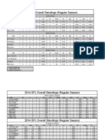 2014 regular season spreadsheet