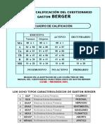 308429322-Cuadro-de-Calificacion-e-Interpretacion-Del-BERGER.doc