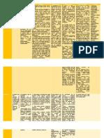 Patologías lumbares modificado