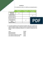 proyecto costos y presupuestos