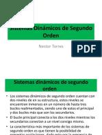 Sistemas Dimanicos Segundo Orden.pptx