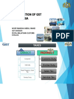 GST dan Kepenggunaan