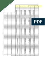 Smm II - Measurement Form