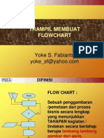 Symbol of Flowchart Training