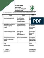 Ep.4.1.1.3.Catatan Hasil Analisis Dan Identifikasi Kebutuhan Kegiatan Ukm