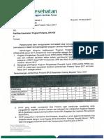 209. Pelaksanaan Prolanis Tahun 2017.PDF