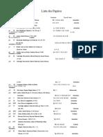 Texto_Auxiliar Lista Dos Papiros