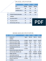 Indian Diesel Specification
