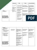 Curriculum Design 10B.docx