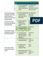 cdr accepted sample.pdf