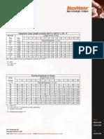 Thermal Expansion Data.pdf