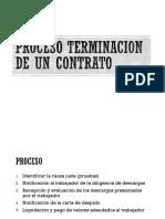 Proceso Terminacion de Un Contrato(1)