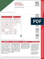 5_tns-adm-emp-men-fin-contab.pdf