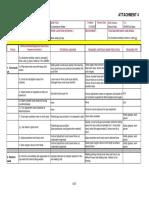 JSA for welding Job.pdf