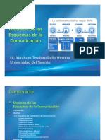 Modelos de Esquemas de Comunicacion