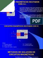 Tema 1.3 Ctos Magneticos Excitados Con CC