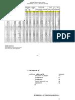 Tabla Perdida - Sede (1)
