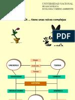 Ecologia Clase 1-2